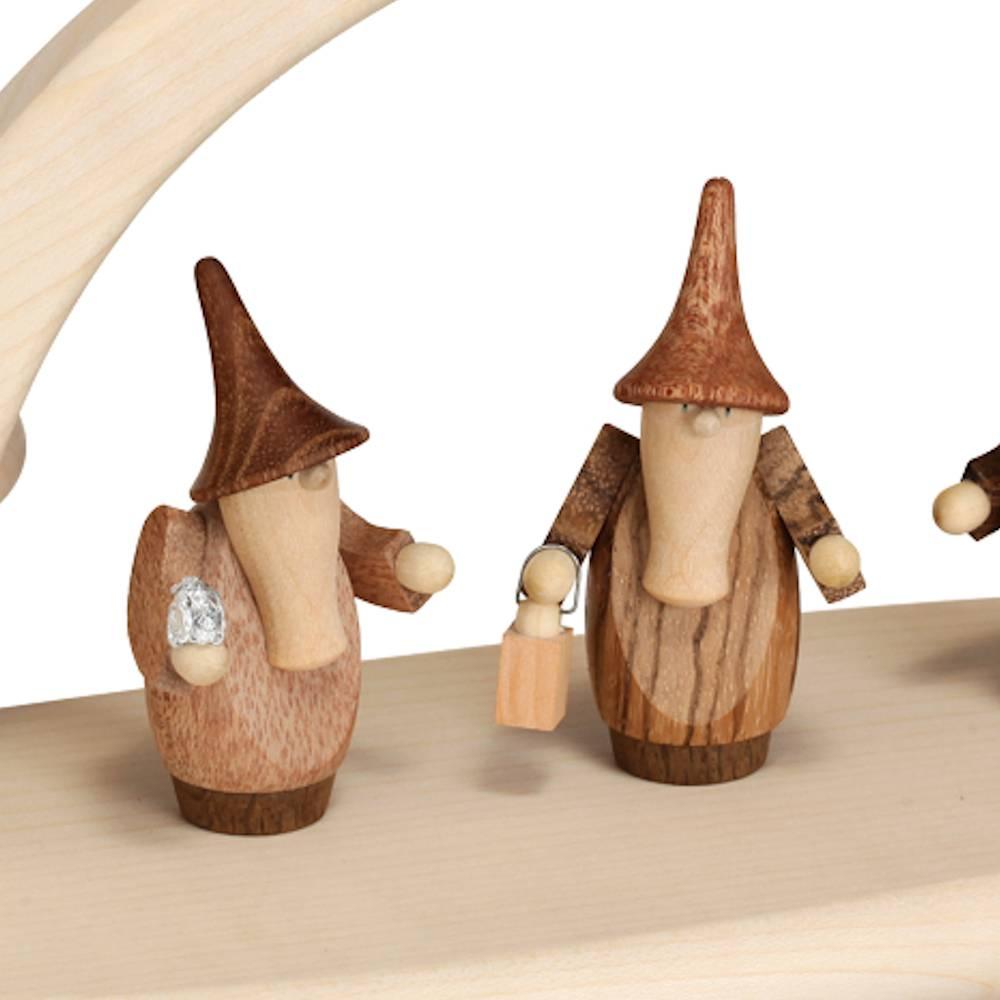 Leuchterbogen Gnome